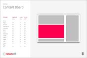 Content Board